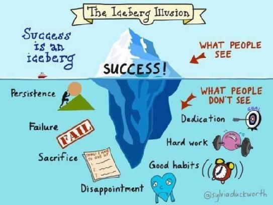Apa yang tidak dilihat pada kesuksesan seseorang.jpg