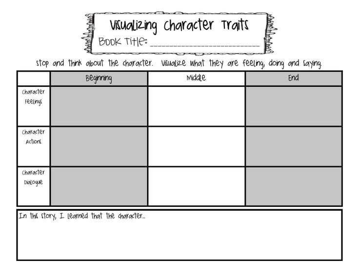 compare and contrast essay for middle school Middle school students can be deep and thoughtful writers, and it helps to give them compelling and engaging topics to write about this lesson.