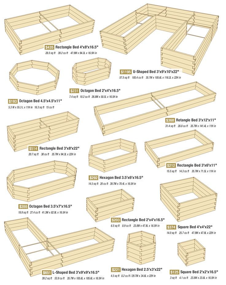 Here are some reised bed shapes we could try.