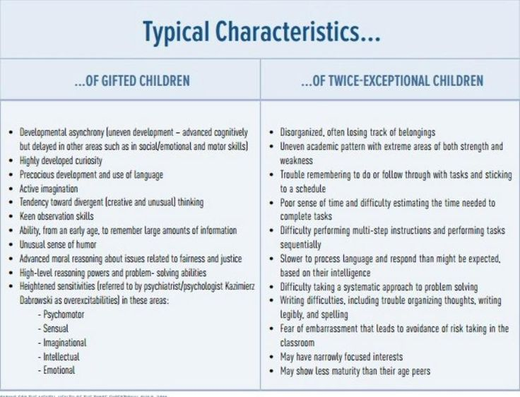 The differences in characteristics of gifted children vs. twice-exceptional children.