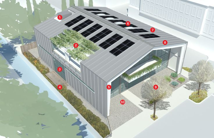 (1) Energy-efficient HVAC system (2) Garden terrace (3) Natural ventilation (4) Restored riparian creekside habitat (5) Resource-efficient prefab metal building structure (6) Photovoltaic panels (7) Insulated metal panel roof & walls (8) Large southern overhang (9) Deciduous shade trees. (10)Pervious Paving