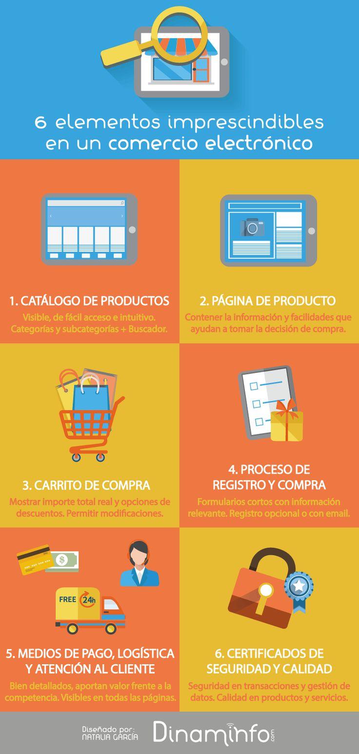 6 elementos imprescindibles para tu Comercio Electrónico #infografia #infographic #ecommerce | TICs y Formación