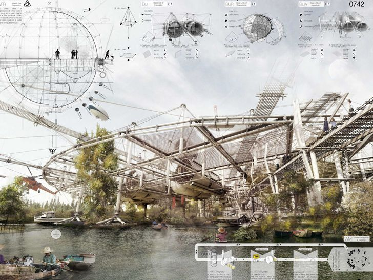 Re-Generator Skyscraper, China, population growth, over-population, green skyscraper, evolo skyscraper competition 2015, green architecture, waste, wetlands, waste reuse