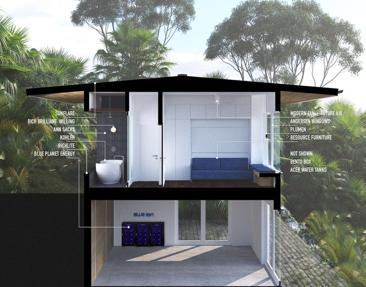Design consultancy lifeedited has built a family home in