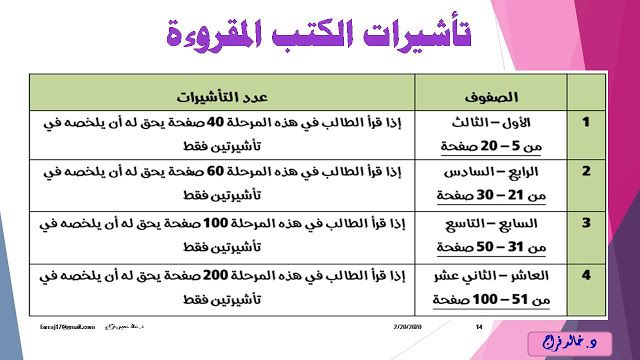 اسئلة تحدي القراءة العربي