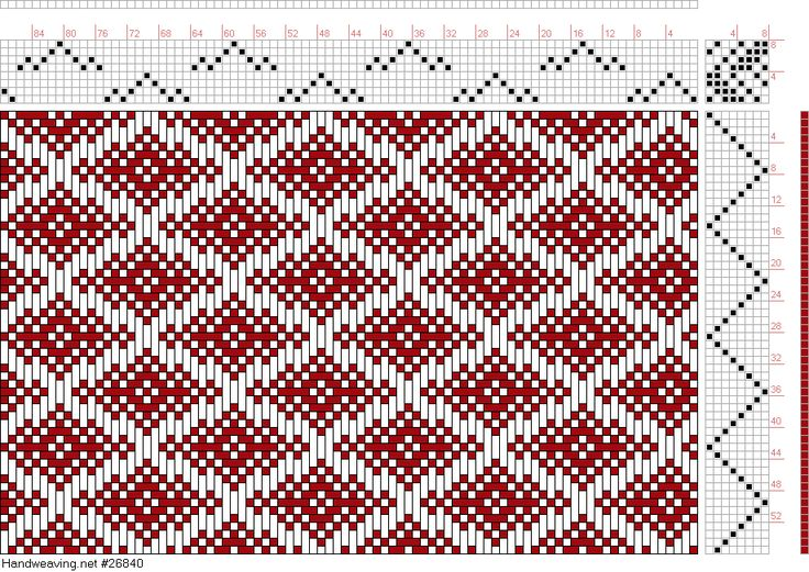 https://i.pinimg.com/736x/4d/d2/a9/4dd2a9458e86f88ca604ddb395b1d847--donat-textile-patterns.jpg