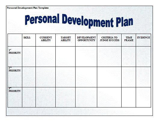 25+ parasta ideaa Pinterestissä Henkilökohtainen kasvu - coaching plan template