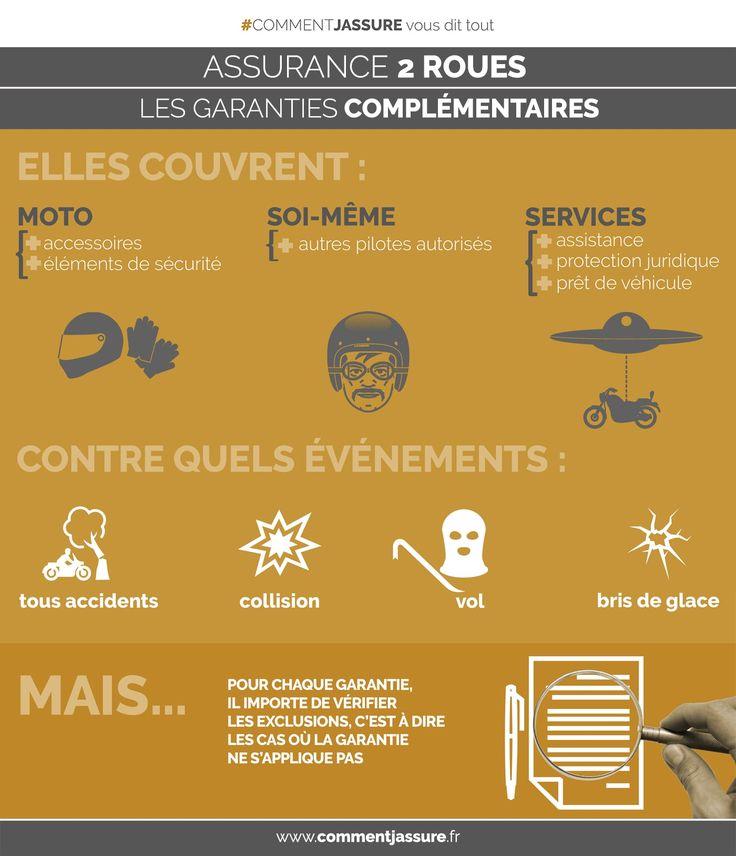 Infographie Assurance moto, scooter, 2 roues : Garanties complémentaires