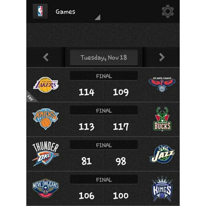 Day 22 . #Lakers 114-109 #Hawks. Kobe Bryant 28pts  (Reached 32k points) 4rebs 3asts. Carlos Boozer 20pts 10rebs. Jordan Hill 18pts 10rebs. Jeremy Lin 15pts 10asts. Nick Young 17pts 5rebs. Paul Millsap 29pts 4rebs. Jeff Teague 23pts 3asts.  . #Knicks 113-117 #Bucks. Carmelo Anthony 26pts 8rebs.  Iman shumpert 21pts 8rebs 8asts. Tim Hardaway 24pts. Zaza Pachulia 14pts 13rebs. Ersan Ilyasova 20pts . #Thunder 81-98 #Jazz. Alec Burks 20pts 15rebs. Enes Kanter 16pts 15rebs. Trey Burke 17-9…