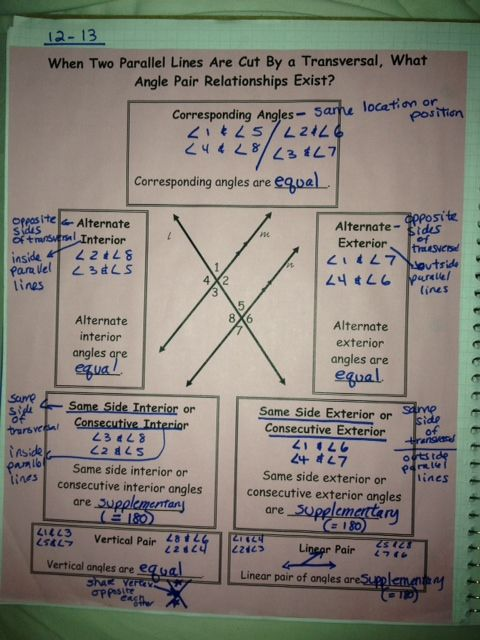 Coefficients of Determination: Foldables vs Graphic Organizers