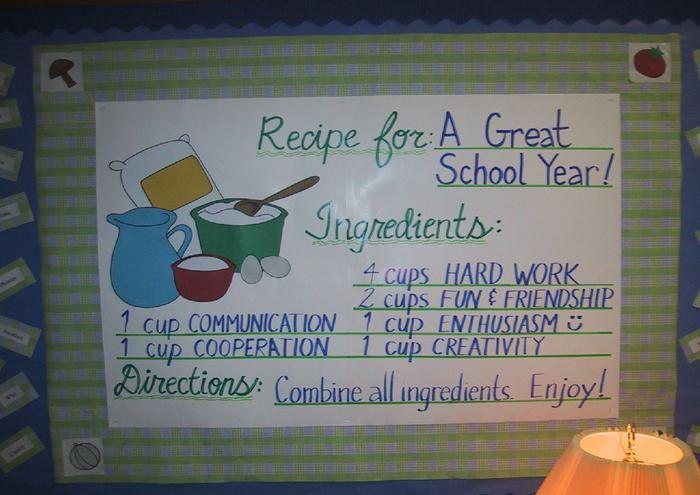 """Recipe for a Great School Year!"" - Motivational Back-to-School Bulletin Board Idea"