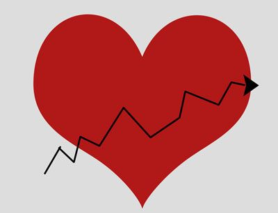 essays on how to find your target heart rate Your heart rate during exercise, as well as at rest, can tell you a lot about how   some gym machines calculate your target heart rate (after you enter your age)   most studies have found a stronger association in men, but a 2009 paper in the.