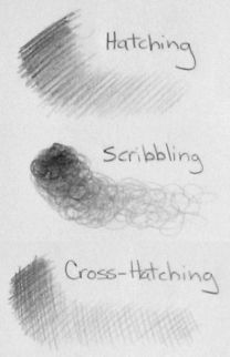 how to use sketching pencils