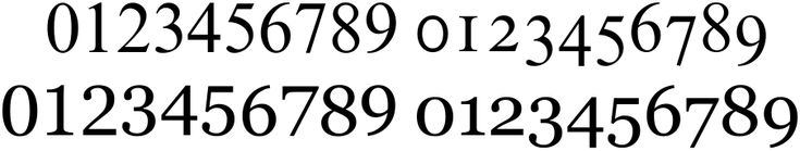 Web Typography: Numerals · An A List Apart Article