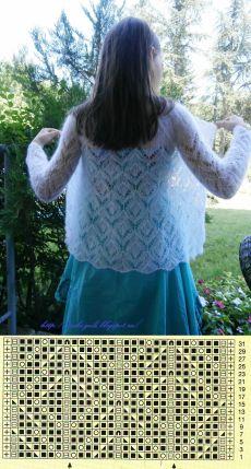 Красивый ажурный узор для летней кофточки. Нежная мохеровая кофточка спицами | Домоводство для всей семьи.