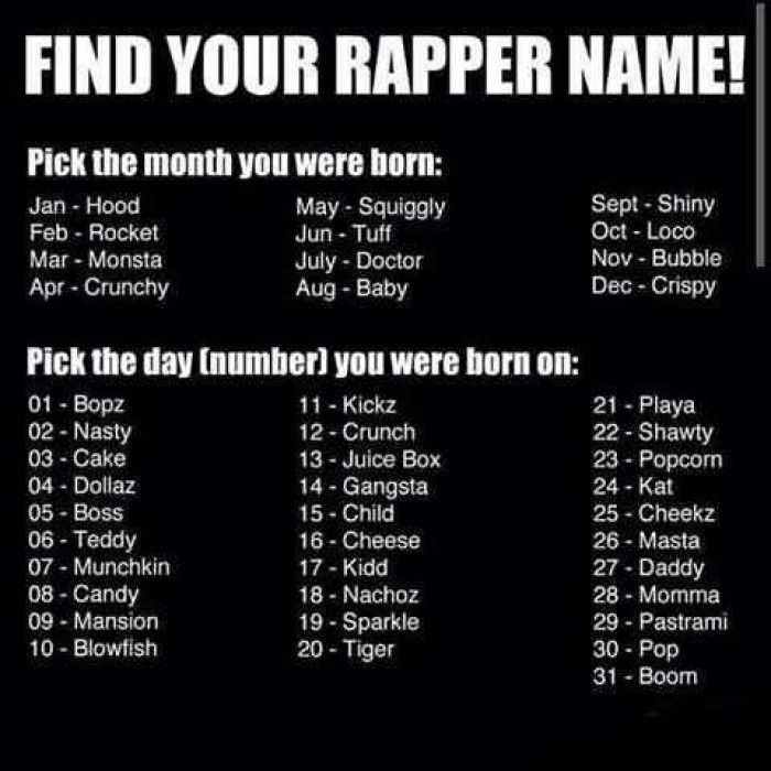 Find your Rapper Name - Time4Fun