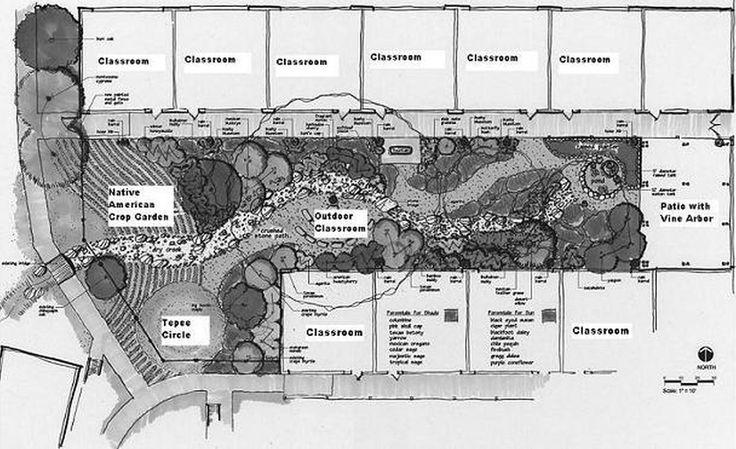 landscape architecture blueprints. Unique Architecture Landscape Architecture Drawings  Google Search Intended Landscape Architecture Blueprints