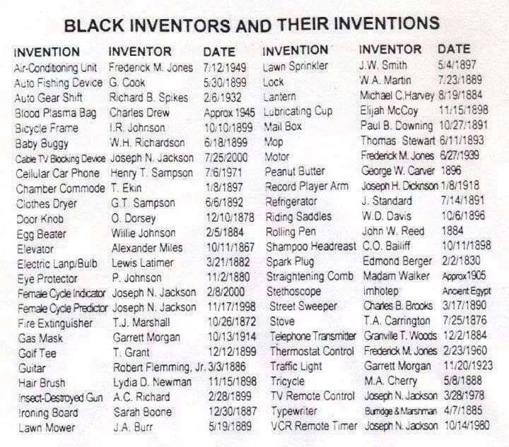 A List of Black Inventors and Their Inventions