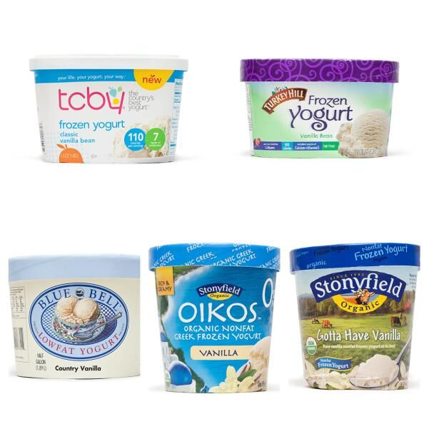 Find out the scoop, good and bad, on supermarket frozen yogurt.