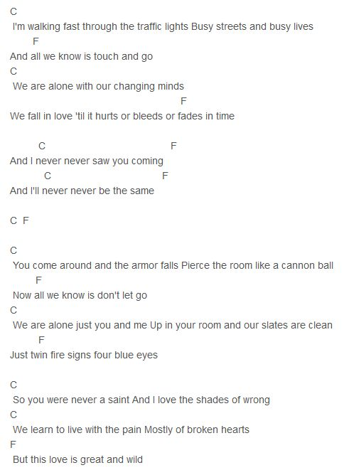 Piano piano chords of forevermore : 1000+ images about ✖   CHORDS ✖   on Pinterest