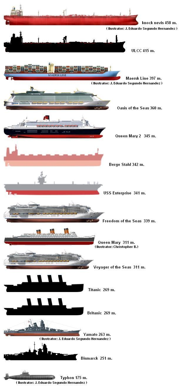 hight resolution of titanic diagram labeled elegant sinking of titanic high angle google search