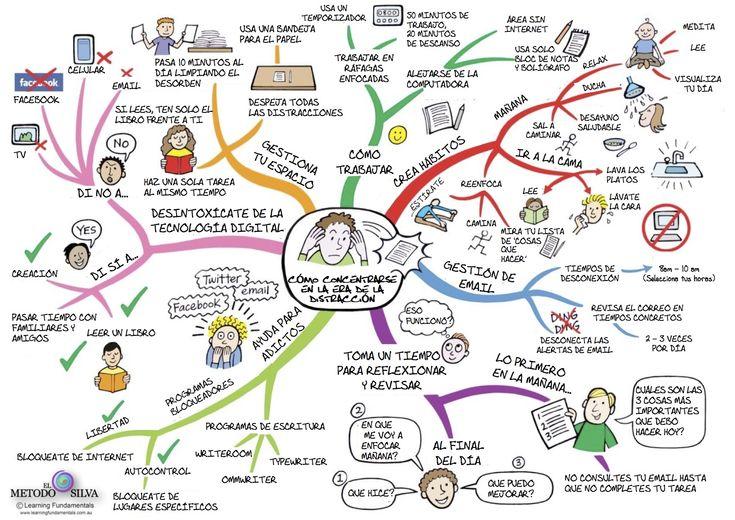 ¿Cómo concentrarse en la era de la distracción?