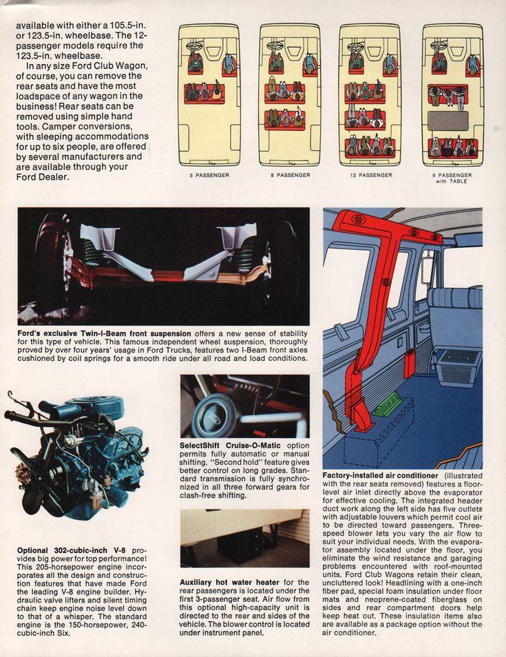 393 best VAN-tasia!! images on Pinterest Ford trucks, Truck sale - sales brochure