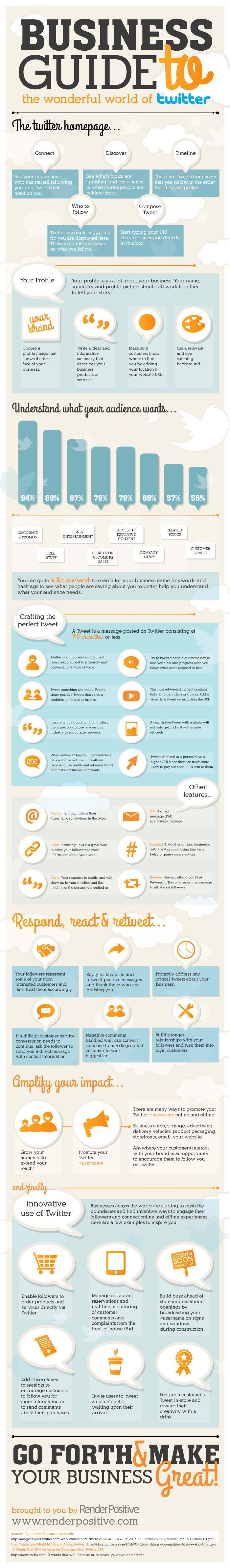 Business Guide to the Wonderful world of Twitter  #FreedomJunkies #Infographics #Twitter