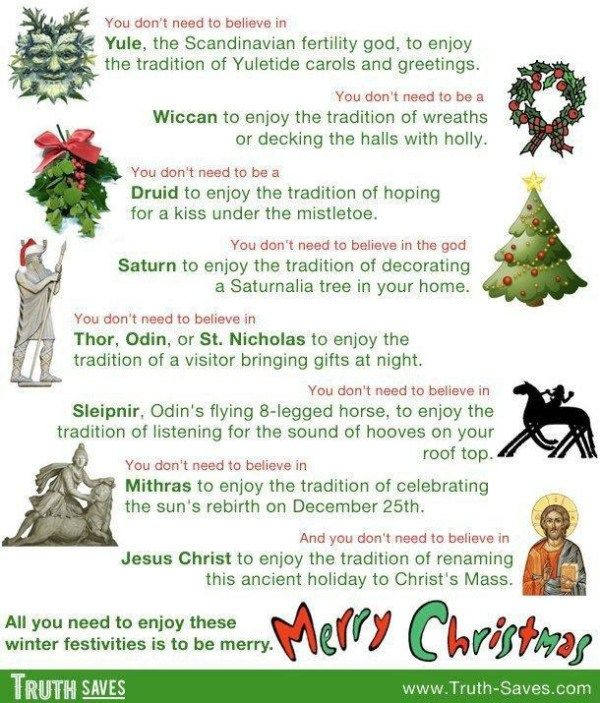 pagan yule trees | The pagan roots of Christmas | Religion Poisons