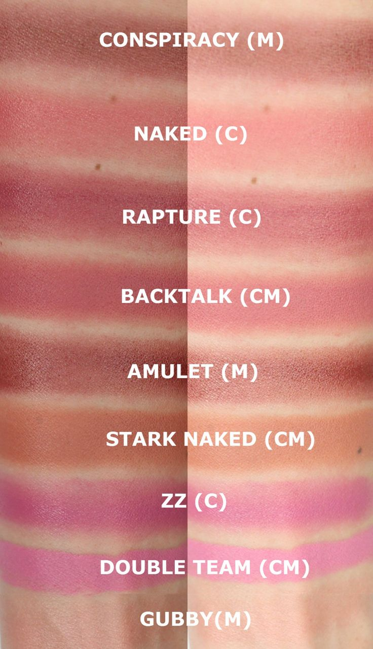NEW Urban Decay Vice Lipstick swatches - PINKS & NUDES
