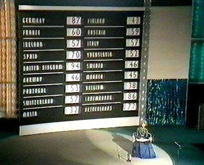 eurovision 2012 voting results