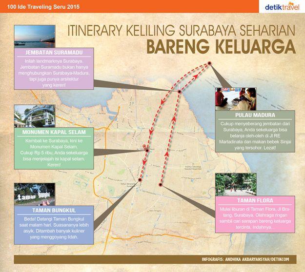 detikTravel | Cara Keliling Surabaya Seharian Bareng Keluarga