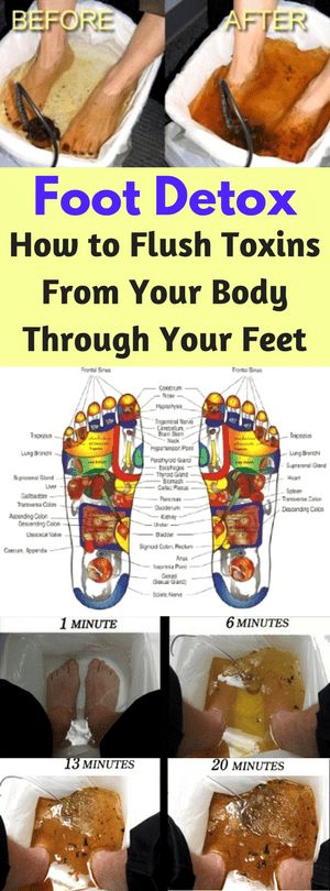 How to Flush Toxins From Your Body Through Your Feet - FHL