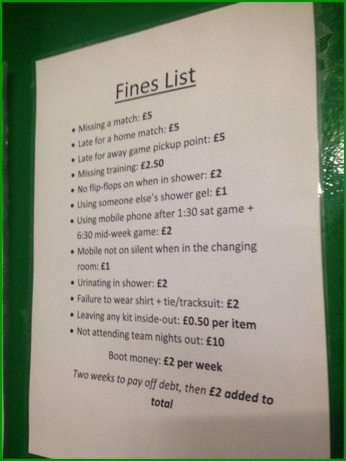 FA Cup Third Round Frolics: Blyth Spartans Have An Interesting List Of Fines