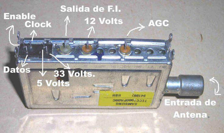 Servisystem - Fallas y Reparación de un Sintonizador de Televisión