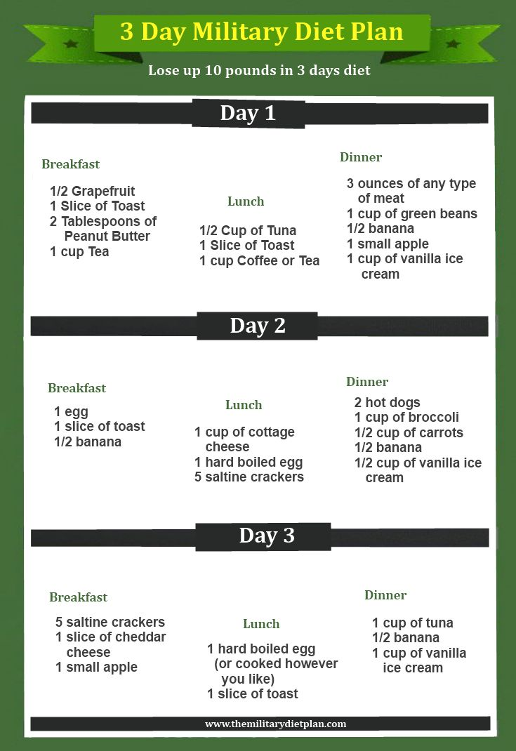 It is a picture of Eloquent Military Diet Printable