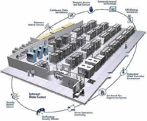 vsnl datacenter india dedicated server hosting colocation data