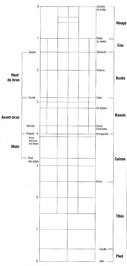 Turbo Les 25 meilleures idées de la catégorie Dessin de mode sur  AO58