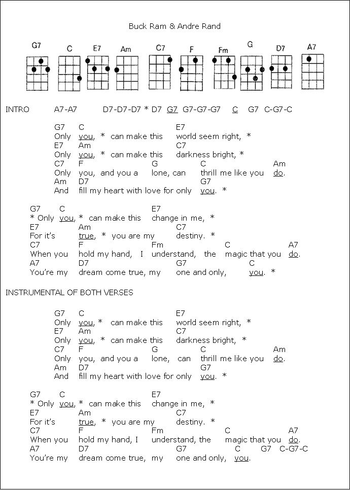 Zee Avi You And Me Ukulele Chords Gallery Chord Guitar Finger Position
