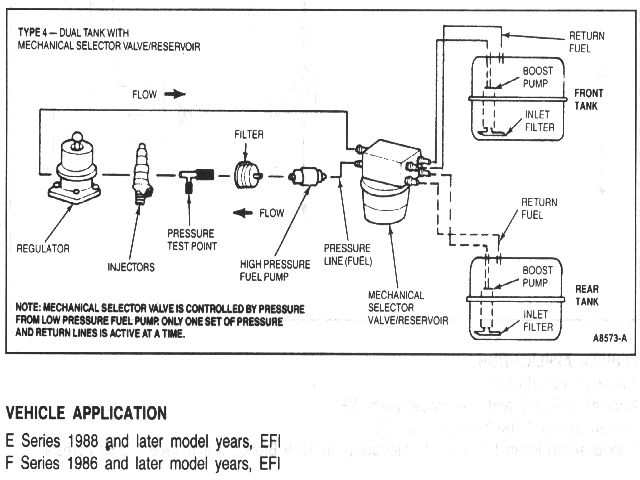 fuel pump voltage - ford truck enthusiasts forums   ford, electrical diagram,  diagram  pinterest