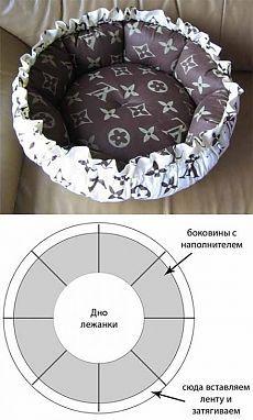 Самая простая выкройка лежанки для питомца | Искусница