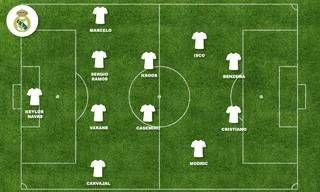 Zidane ya ha elegido el once que buscará la Duodécima - Libertad Digital