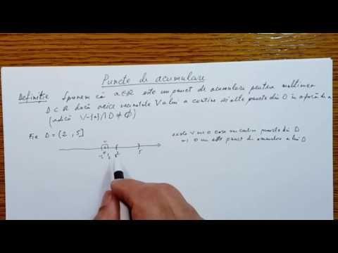 Puncte de acumulare - Analiza Matematica - Clasa a XI-a - 110401-02