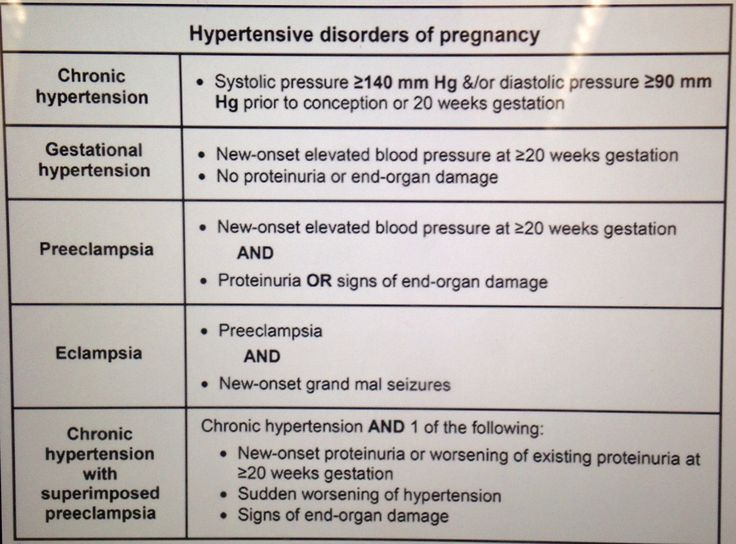 Hypertension in Pregnancy... Hypertension BEFORE 20 weeks gestation or that lasts longer than 12 weeks postpartum is PRIMARY HYPERTENSION... Gestational HTN is after 20 weeks... Pre-eclampsia is after 20 weeks with proteinuria or end organ damage