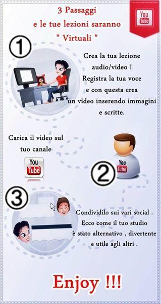 Lezione audio/video virtuali ! #Infografica
