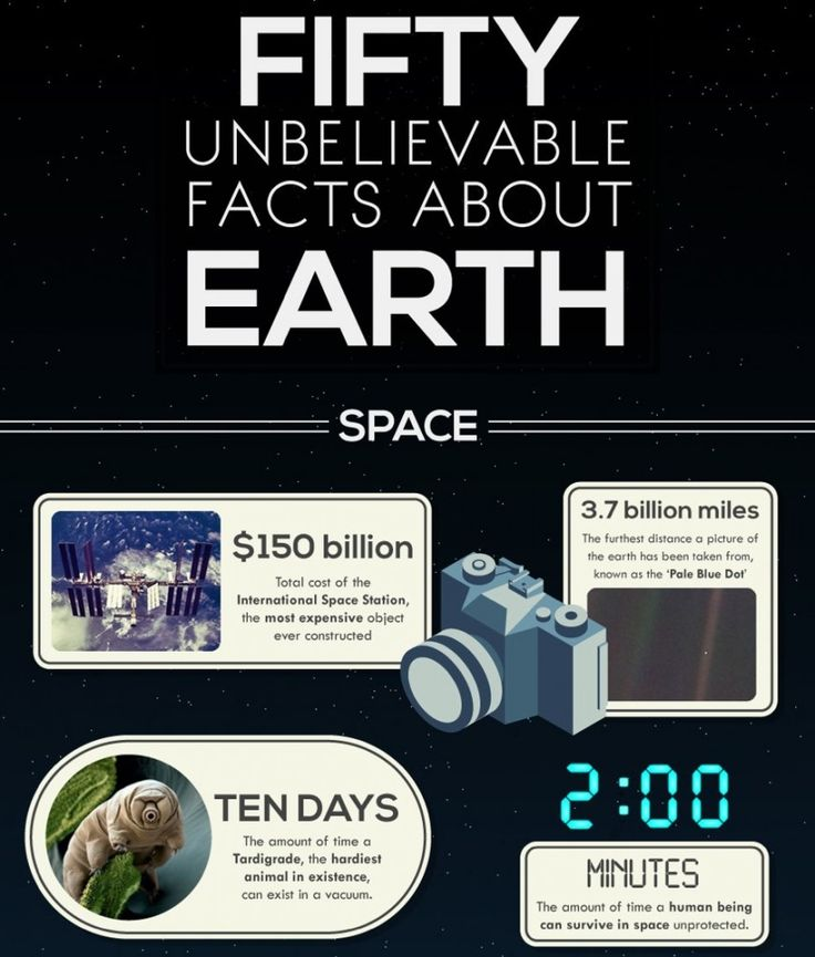50 Amazing Facts About Earth  Great website for facts/photos of Earth/other planets and space info
