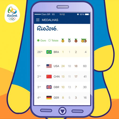 Vinicius, Olympic mascot, Rio 2016, Olympics, August 2016