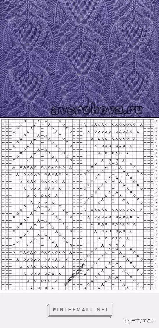 Colorful Verjüngte Häkelarbeitstirnband Muster Model - Decke ...