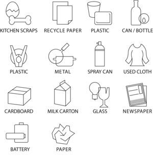 ゴミの分別ラベル