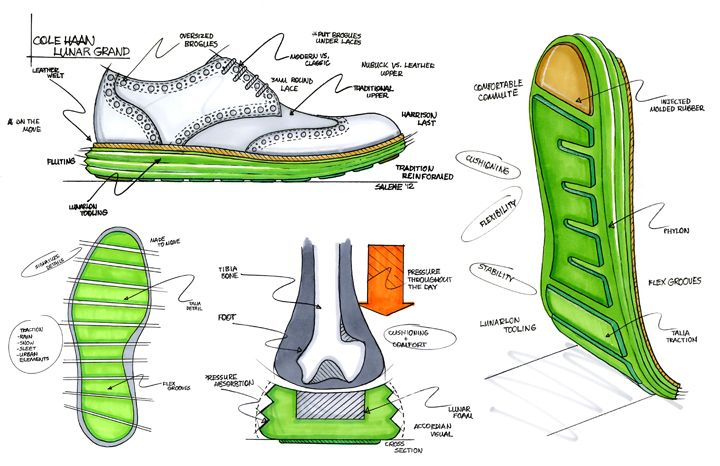 Cole Haan LunarGrand Wingtip | Design Sketches | Sole Collector